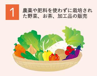 1.農薬や肥料を使わずに栽培された野菜、お茶、加工品の販売